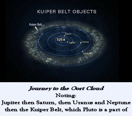 kuiper belt vs oort cloud - photo #13