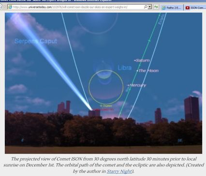 project view as Comet Ison circles the sun